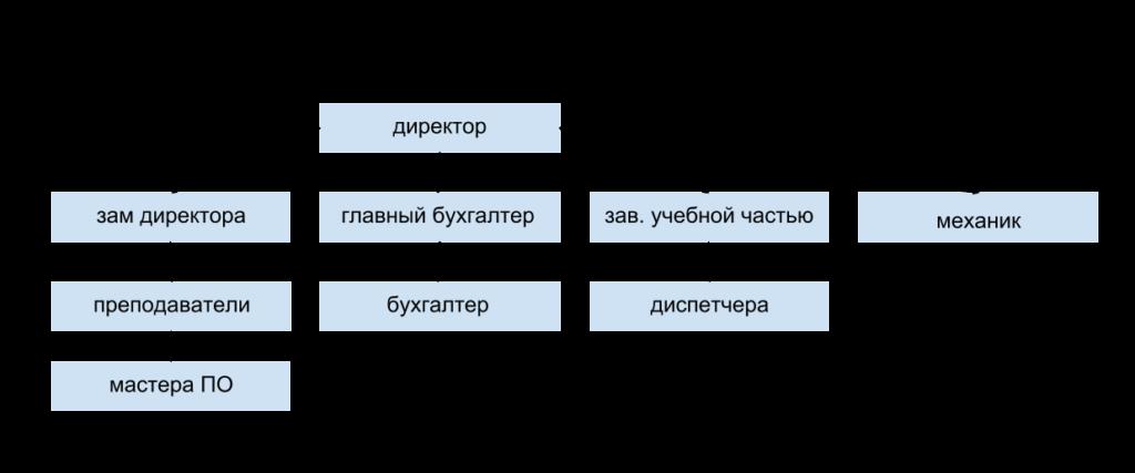 shema-abis-2